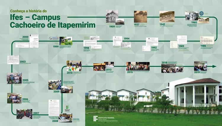 História do campus Cachoeiro